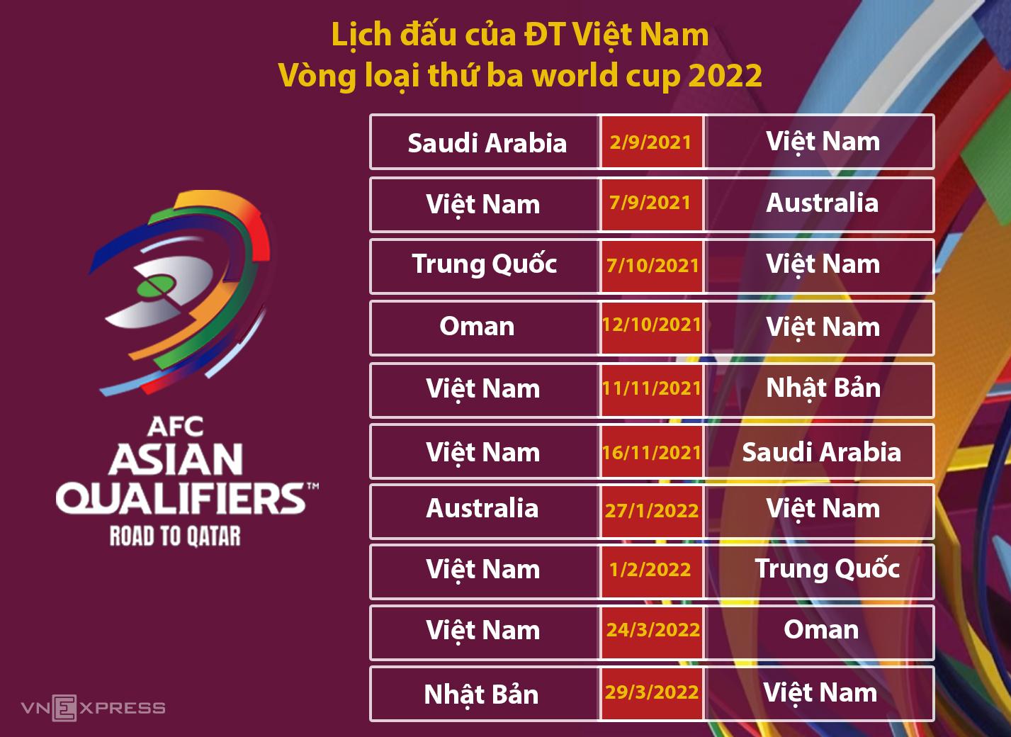 Việt Nam cùng bảng Trung Quốc ở vòng loại thứ ba World Cup-baccarat game-baccarat game download-rich888