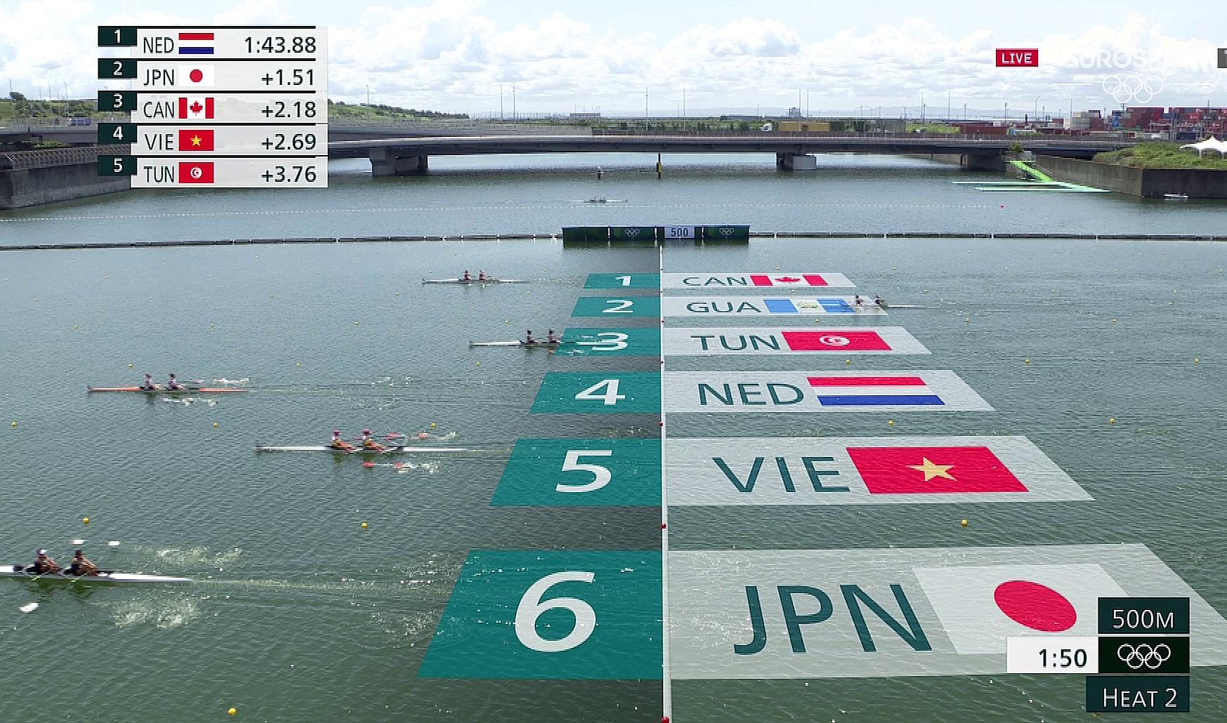 Lường Thị Thảo và Đinh Thị Hảo phải xuống chơi ở vòng vớt, nội dung duy nhất của rowing Việt Nam tại Olympic Tokyo. Ảnh: chụp màn hình