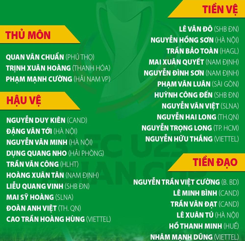 Danh sách cầu thủ U22 Việt Nam.