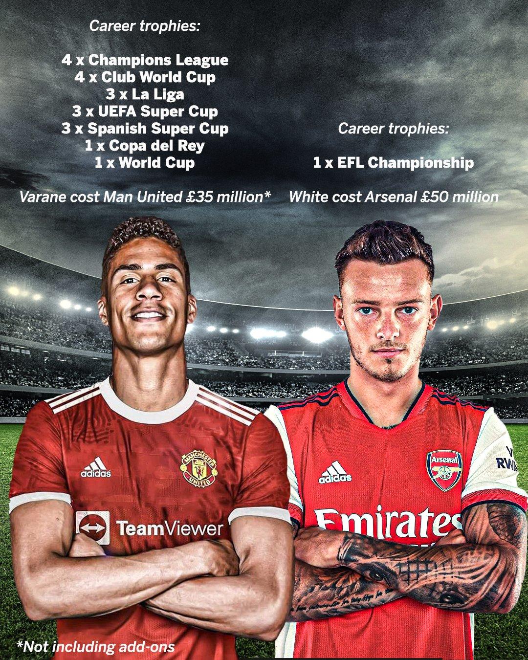 So sánh về các danh hiệu đoạt được mà phí chuyển nhượng được đặt ra ngay sau khi Arsenal và Man Utd hoàn tất tuyển mộ White và Varane.