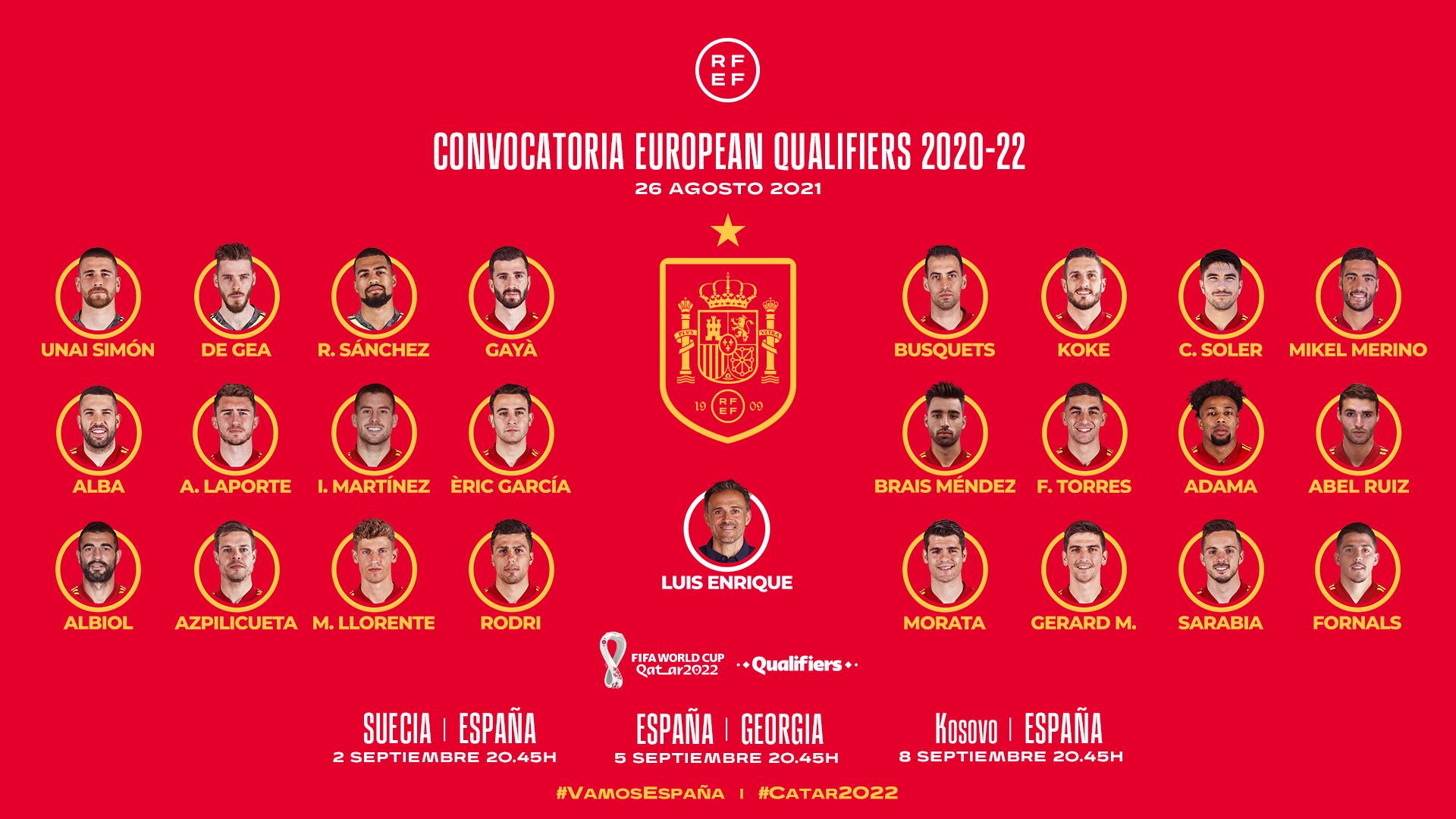 ผู้เล่นชาวสเปนเตรียมลงเล่นสามนัดคัดเลือกสำหรับฟุตบอลโลกปี 2022 ภาพ: RFEF