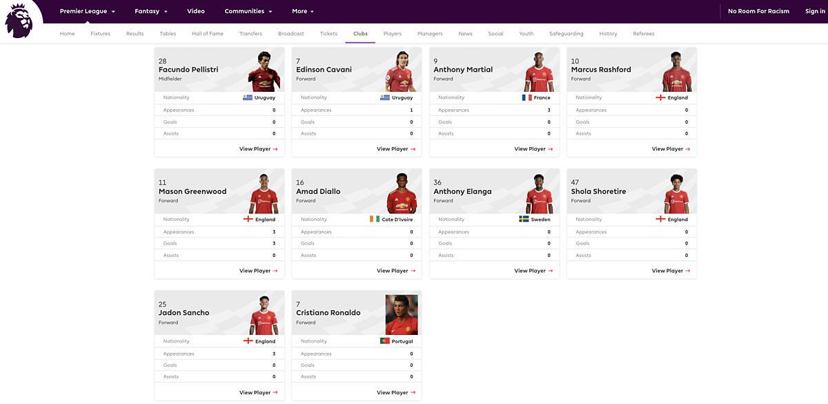 Cả Cavani lẫn Ronaldo đều đang được điền áo số 7, trên trang premierleague.com. Ảnh chụp màn hình
