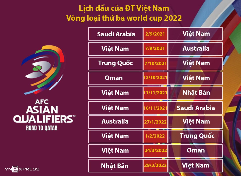Quế Ngọc Hải: 'World Cup luôn nằm trong giấc mơ của Việt Nam' - 1