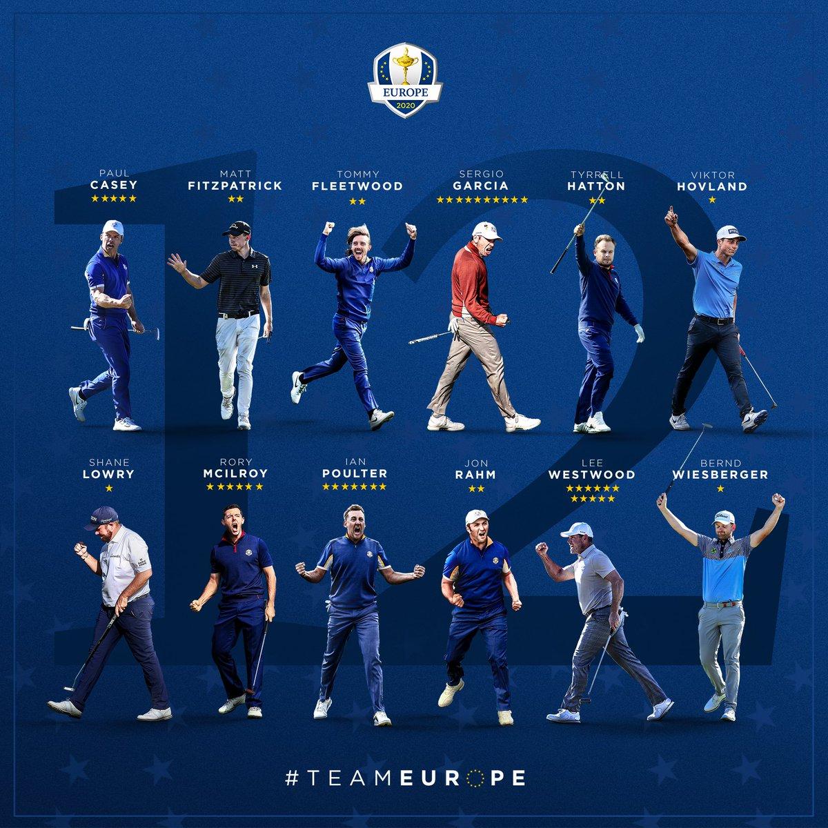 Thành phần đội tuyển châu Âu tranh Ryder Cup 2021.