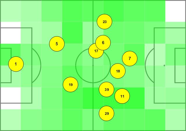 Vị trí trung bình của cầu thủ Man Utd trong trận thắng West Ham.