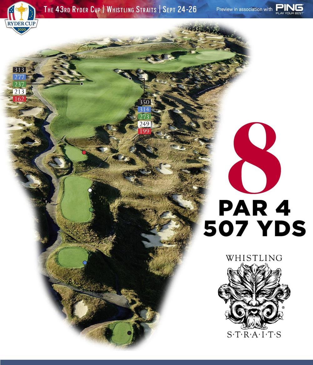 Hố 8 có 102 bẫy cát, và được xem là hố khó nhất ở Whistling Straits. Ảnh: Todays Golfer