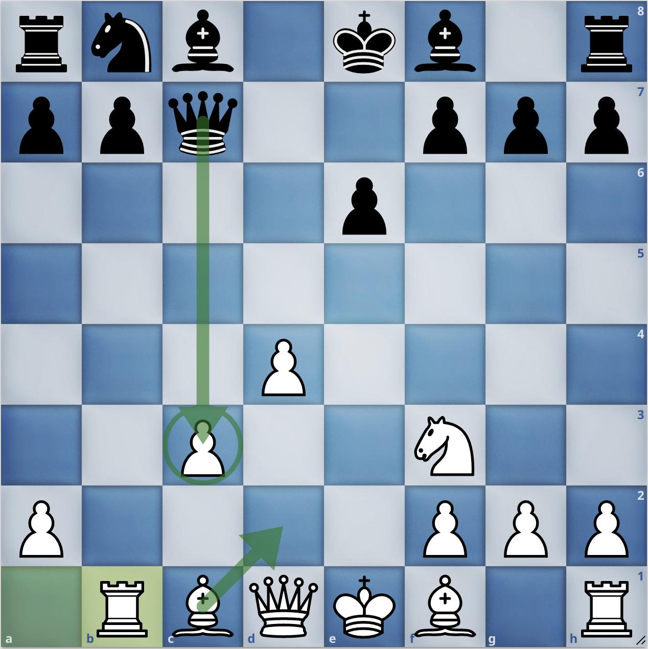 Carlsen vừa đi 8.Rb1, bỏ tốt c3. Nhưng Đen chưa dàm dùng hậu bắt tốt c3 vì Trắng sẽ lên tượng d2, sau đó có thể phát triển tượng lên d3. Trắng sẽ bù trừ tốt bằng khả năng triển khai quân.