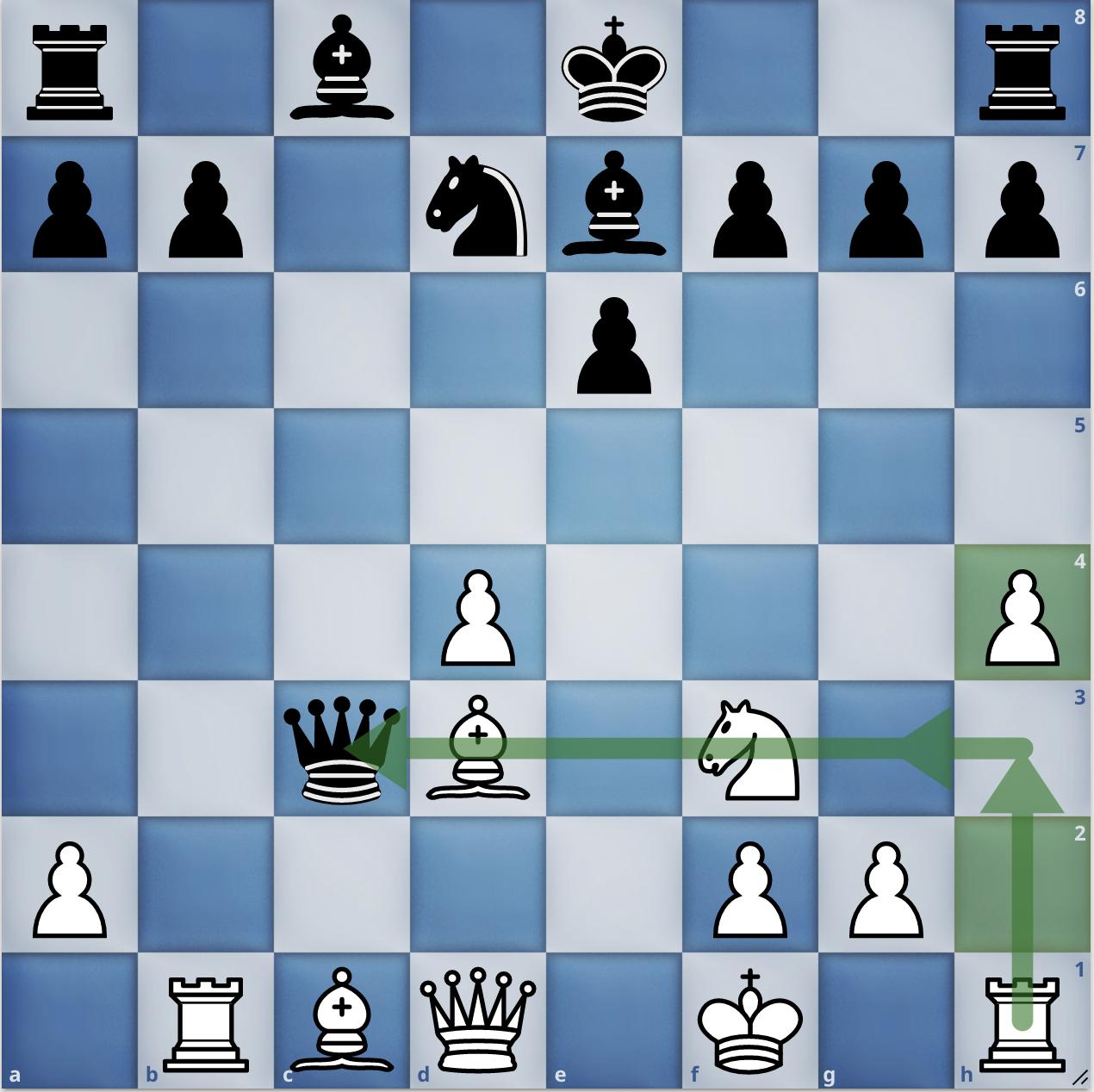 Carlsen chấp nhận mất quyền nhập thành, nhưng lựa chọn đó đã nằm trong toan tính của anh. Với nước 12.h4, Trắng vẫn có thể phải triển xe lên h3, vừa doạ đuổi hậu c3, vừa doạ đi xe sang g3 để tấn công vua đen.