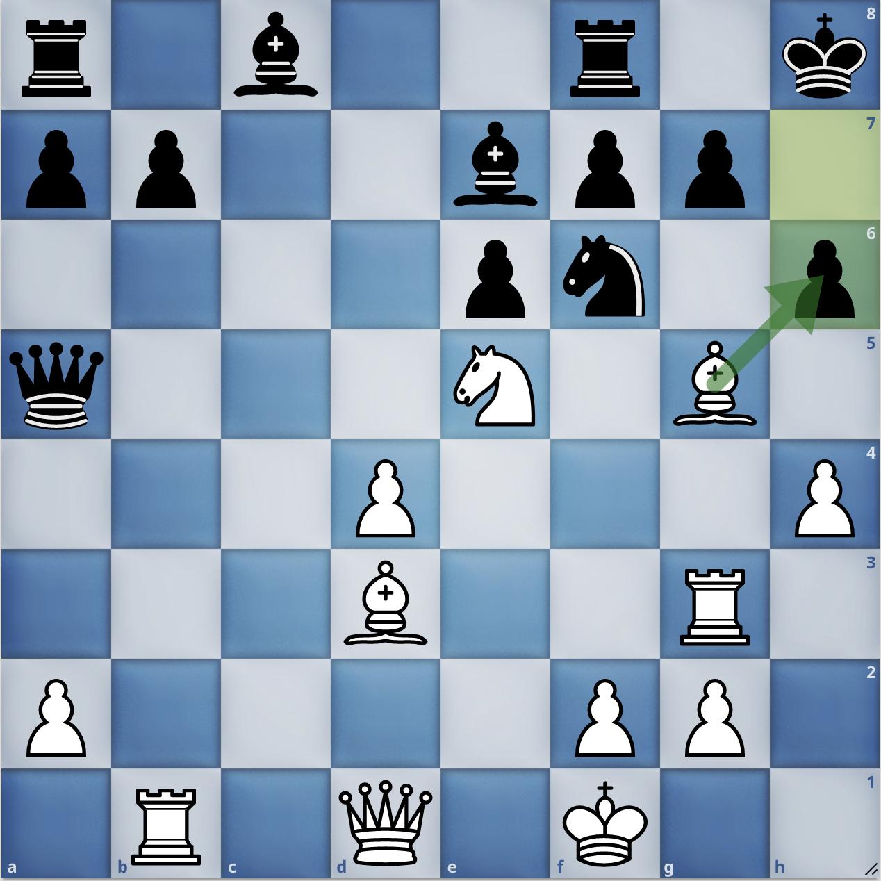 Thế cờ sau 16...h6. Đen muốn đe doạ tượng, nhưng Carlsen tiếp tục thí tượng vào tốt h6. Sau khi tốt đen cột g ăn lên h6, vua đen đã chết cứng ở h8.