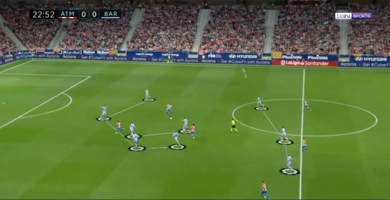 Pha phản công nhanh dẫn tới bàn mở tỷ số của Atletico. Barca có sáu cầu thủ phòng ngự, nhưng dễ dàng bị đánh sập bởi bộ ba chủ nhà Felix - Suarez - Lemar. Ảnh chụp màn hình