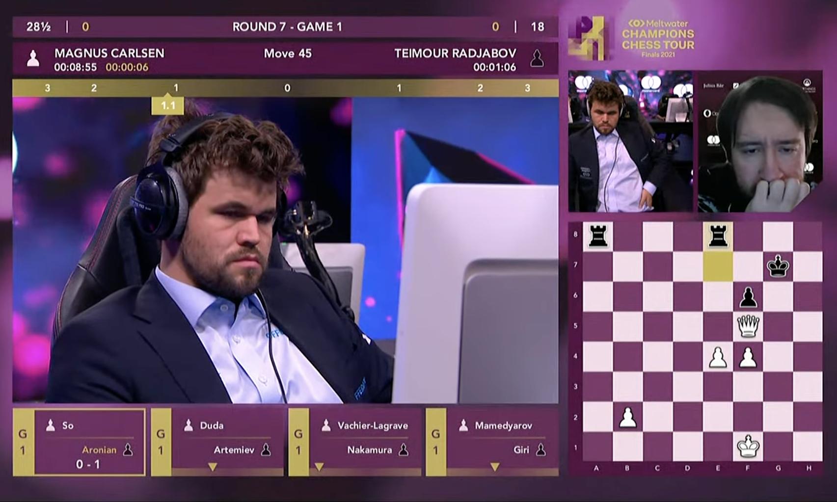 Carlsen vô địch giải đấu do chính anh khởi xướng. Ảnh: chụp màn hình