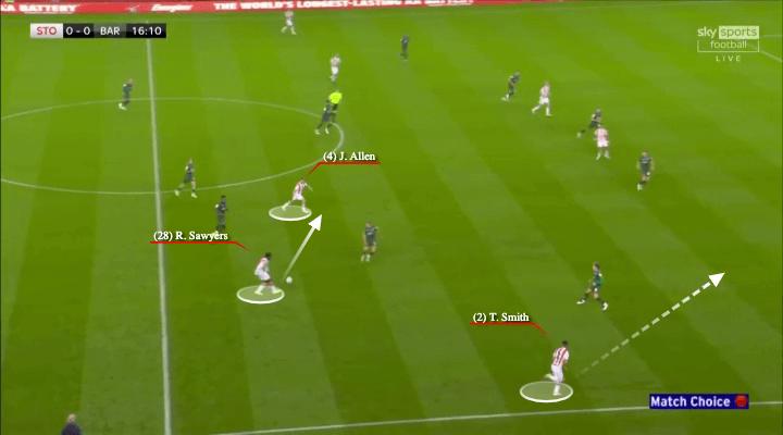 Khi Barca đá như Stoke City - 7